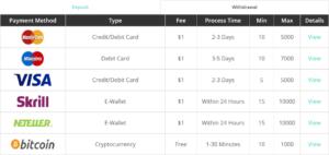 Natural8 платежные системы