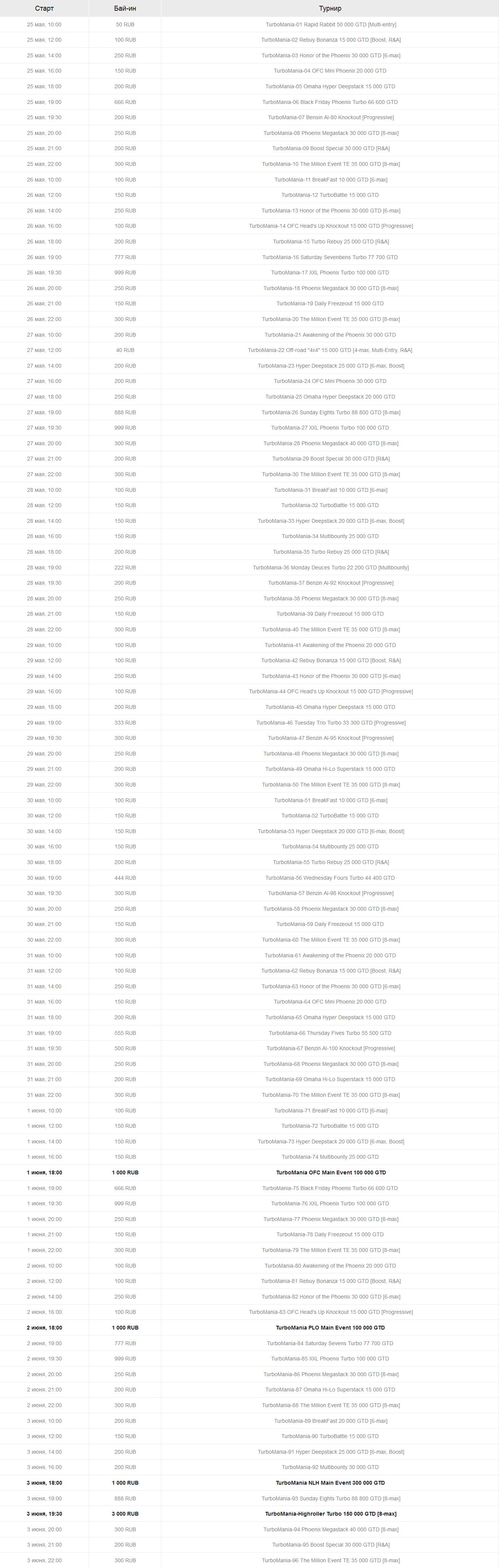 TurboMania  - расписание турниров