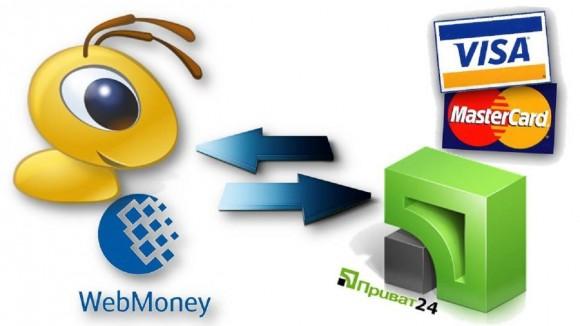 Мгновенный обмен вебмани на приват